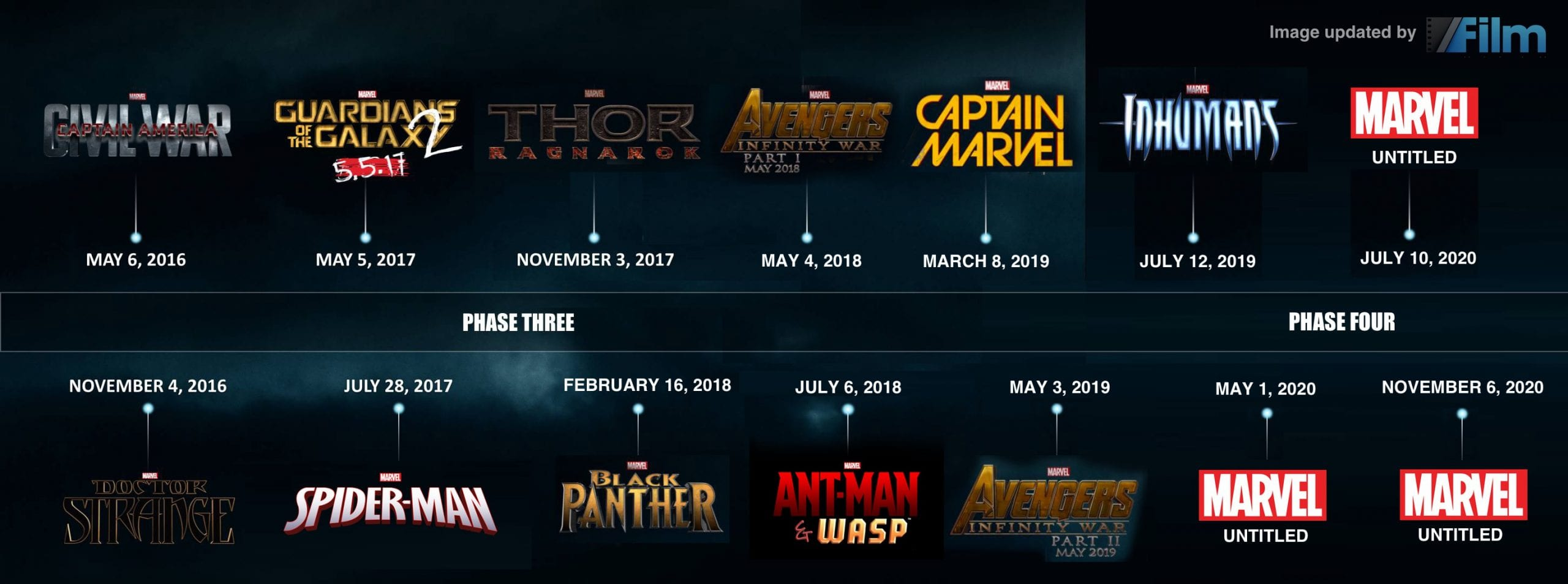 Why Marvel Disney Won T Announce Any Phase 4 Plans Fan